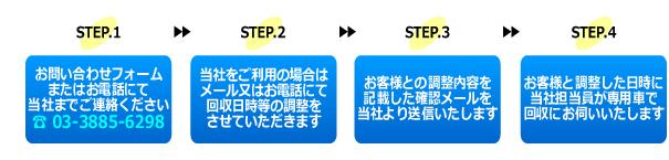 機密書類の溶解処理 ご利用の流れ